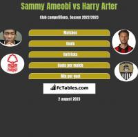 Sammy Ameobi vs Harry Arter h2h player stats