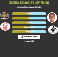 Sammy Ameobi vs Jay Fulton h2h player stats