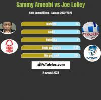 Sammy Ameobi vs Joe Lolley h2h player stats