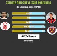 Sammy Ameobi vs Said Benrahma h2h player stats