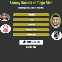 Sammy Ameobi vs Tiago Silva h2h player stats