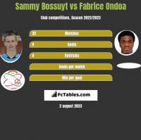 Sammy Bossuyt vs Fabrice Ondoa h2h player stats