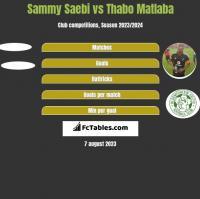Sammy Saebi vs Thabo Matlaba h2h player stats