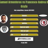 Samuel Armenteros vs Francesco Andrea Di Grazia h2h player stats