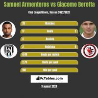 Samuel Armenteros vs Giacomo Beretta h2h player stats