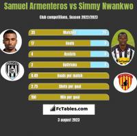 Samuel Armenteros vs Simmy Nwankwo h2h player stats