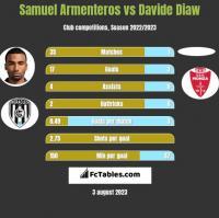 Samuel Armenteros vs Davide Diaw h2h player stats