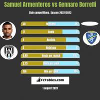 Samuel Armenteros vs Gennaro Borrelli h2h player stats