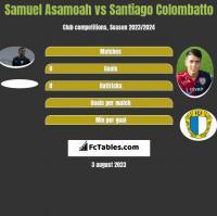Samuel Asamoah vs Santiago Colombatto h2h player stats