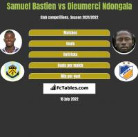 Samuel Bastien vs Dieumerci Ndongala h2h player stats