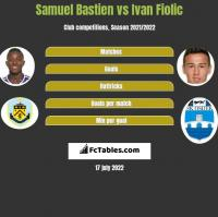 Samuel Bastien vs Ivan Fiolic h2h player stats
