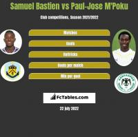 Samuel Bastien vs Paul-Jose M'Poku h2h player stats