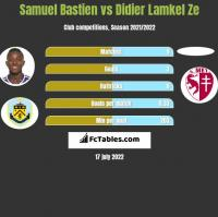 Samuel Bastien vs Didier Lamkel Ze h2h player stats