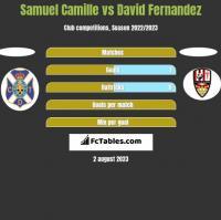 Samuel Camille vs David Fernandez h2h player stats