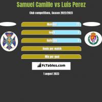Samuel Camille vs Luis Perez h2h player stats