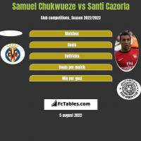 Samuel Chukwueze vs Santi Cazorla h2h player stats