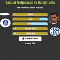 Samuel Fridjonsson vs Danny Latza h2h player stats