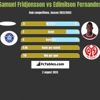 Samuel Fridjonsson vs Edimilson Fernandes h2h player stats