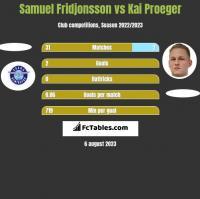Samuel Fridjonsson vs Kai Proeger h2h player stats