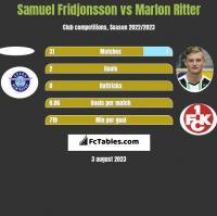 Samuel Fridjonsson vs Marlon Ritter h2h player stats