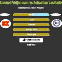 Samuel Fridjonsson vs Sebastian Vasiliadis h2h player stats