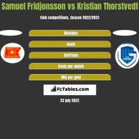 Samuel Fridjonsson vs Kristian Thorstvedt h2h player stats