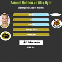 Samuel Holmen vs Alex Dyer h2h player stats