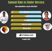 Samuel Kalu vs Ander Herrera h2h player stats