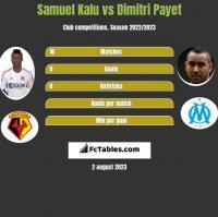 Samuel Kalu vs Dimitri Payet h2h player stats