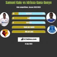 Samuel Kalu vs Idrissa Gana Gueye h2h player stats