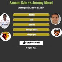 Samuel Kalu vs Jeremy Morel h2h player stats