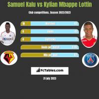 Samuel Kalu vs Kylian Mbappe Lottin h2h player stats