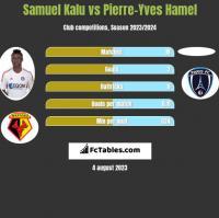 Samuel Kalu vs Pierre-Yves Hamel h2h player stats