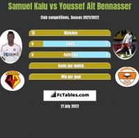 Samuel Kalu vs Youssef Ait Bennasser h2h player stats