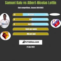 Samuel Kalu vs Albert-Nicolas Lottin h2h player stats