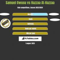 Samuel Owusu vs Hazzaa Al-Hazzaa h2h player stats