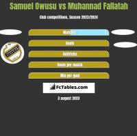 Samuel Owusu vs Muhannad Fallatah h2h player stats