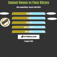 Samuel Owusu vs Fwaz Altryes h2h player stats