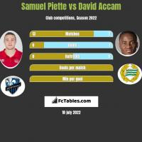 Samuel Piette vs David Accam h2h player stats
