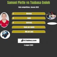 Samuel Piette vs Tsubasa Endoh h2h player stats