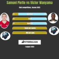 Samuel Piette vs Victor Wanyama h2h player stats