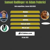 Samuel Radlinger vs Adam Federici h2h player stats