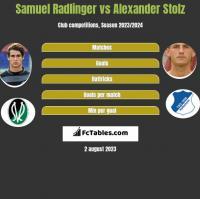Samuel Radlinger vs Alexander Stolz h2h player stats