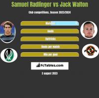 Samuel Radlinger vs Jack Walton h2h player stats