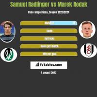 Samuel Radlinger vs Marek Rodak h2h player stats