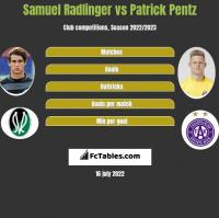 Samuel Radlinger vs Patrick Pentz h2h player stats