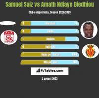 Samuel Saiz vs Amath Ndiaye Diedhiou h2h player stats