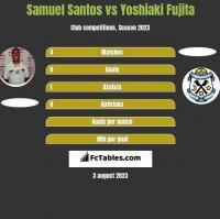 Samuel Santos vs Yoshiaki Fujita h2h player stats