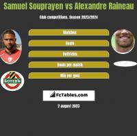 Samuel Souprayen vs Alexandre Raineau h2h player stats