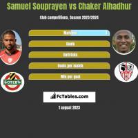 Samuel Souprayen vs Chaker Alhadhur h2h player stats